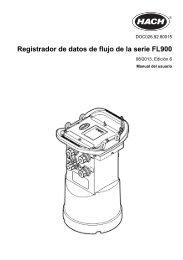 Registrador de datos de flujo de la serie FL900 - Hachflow