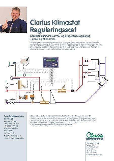 Brochure - Clorius Controls