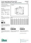 2.5.04 - Clorius Controls - Page 2