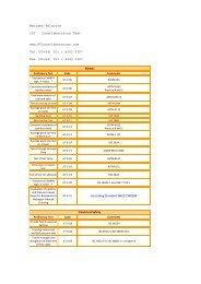 Mariano Palacios ILT - Interlaboratory Test www.PTinterlaboratory ...