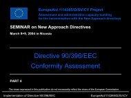 Directive 90/396/EEC Conformity Assessment