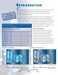 refrigeration pumps - Page 2