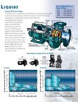 refrigeration pumps - Page 7