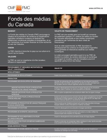 Fonds des médias du Canada - Canada Media Fund