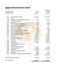 Budget Documents 2012-2013 - Onondaga Central Schools