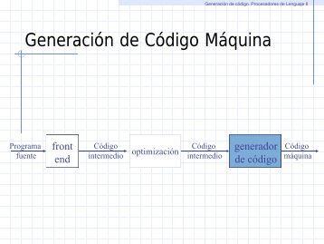 Generación de Código - GIAA