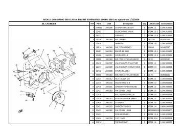 2009 linhai aeolus 260 motorcycle suggested retail value! bms 260 vog  xy260t 4 wiring diagram scooter doc forum? used many atvs, $53