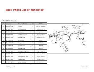 Aragon Body