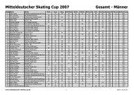 Mitteldeutscher Skating Cup 2007 Gesamt - Männer