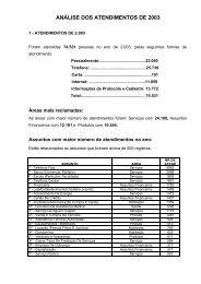 Dados de Atendimento 2003 - Procon - Estado do Paraná