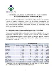 Dados de Atendimento 2010 - Procon