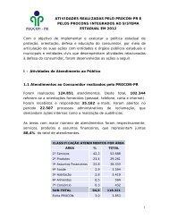 Dados de Atendimento 2012 - Procon - Estado do Paraná