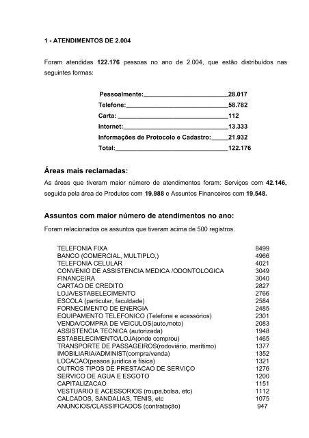 Dados de Atendimento 2004 - Procon