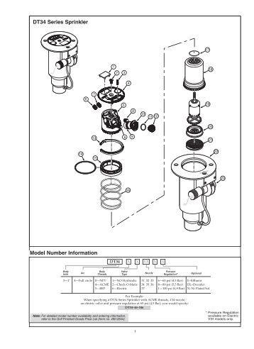 834S Series Sprinkler Mod