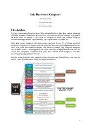 Info Hardware Komputer - Kontak UGM