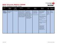 AHA Course Matrix