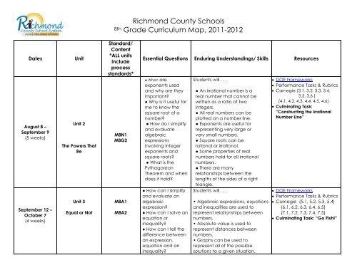 8th grade homeschool curriculum packages