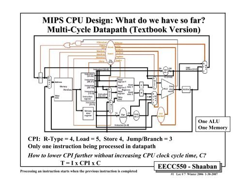Mips Cpu Design What Do We Have So Far Multi Cycle Datapath