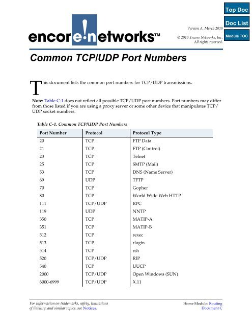 Routing: Common TCP/UDP Port Numbers - Encore Networks
