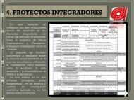 4. proyectos integradores - Fadp.edu.co