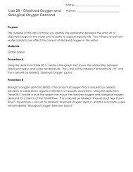 Lab 28 – Dissolved Oxygen and Biological Oxygen ... - EnvGeology
