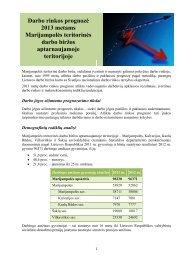 Išsami darbo rinkos prognozė (PDF) - Lietuvos darbo birža