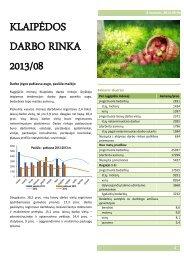 KLAIPĖDOS DARBO RINKA 2013/08 - Lietuvos darbo birža