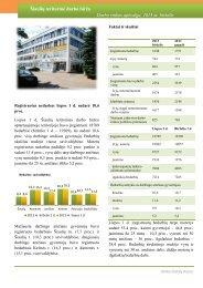 Darbo rinkos apžvalga birželis - Lietuvos darbo birža