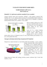 Darbo rinka 2013-03.pdf - Lietuvos darbo birža