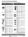 Couplings & Accessories - Kuriyama of America - Page 4