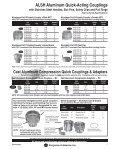 Couplings & Accessories - Kuriyama of America - Page 7