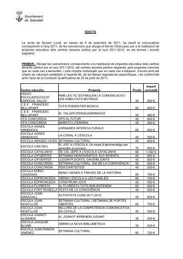 Resolució convocatòria PEC,2011-12 - Sabadell
