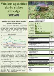 Situacijos Vilniaus apskrities darbo rinkoje apžvalga, 2013 m. sausis