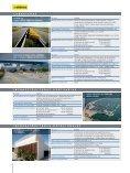 anci concesiones - Miliarium - Page 6