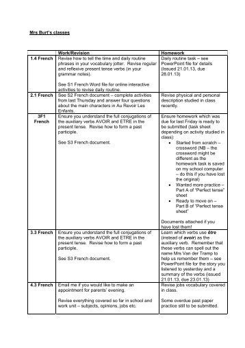 k-6 syllabus english pdf