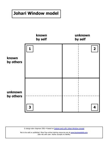 the johari window 12 angry men Study 75 chapter 8 flashcards from graziella s on studyblue which pane of the johari window is represented in the following example: you.
