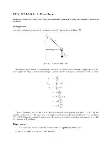 PHY 222 LAB 11-2: Pendulum
