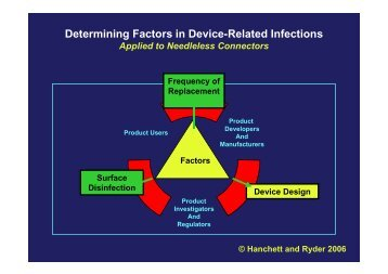 Determining Factors in Device-Related Infections - ICU Medical, Inc.