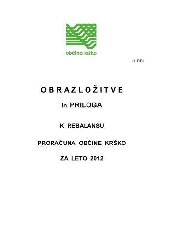 5 - Proračun 2012 - spr - obrazložitve in priloga.pdf - Občina Krško