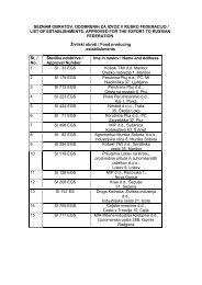 seznam obratov, odobrenih za izvoz v rusko federacijo / list of ...