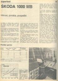 Prenesi PDF testa Škoda Škoda 100 LS - Avto Magazin