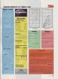 Prenesi PDF testa Subaru Subaru Impreza GT Turbo ... - Avto Magazin - Page 4