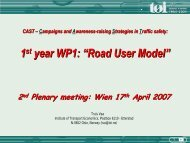 Road User Model - CAST - Campaigns and Awareness-raising ...