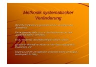 Weitere Details zur Methodik (PDF, ca. 150 KB) - Cmt-training.com