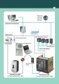 Beskytt anlegget med intelligente brytere fra 15 til 6300A - Moeller - Page 5