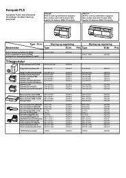 Kompakt-PLS Tilleggsutstyr - Moeller