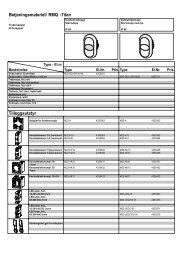 Betjeningsmateriell RMQ -Titan Tilleggsutstyr - Moeller