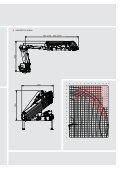 211 Løftekapacitet 19 - 21 tm Grundlæggende data - Sawo - Page 3