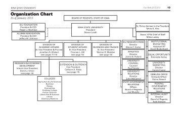 Organization Chart 2015-2016