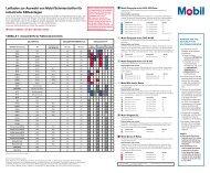 Leitfaden zur Auswahl von Mobil Schmierstoffen für industrielle ...